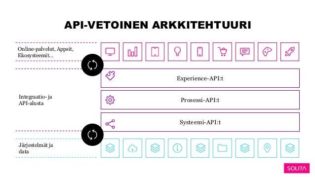 Datan hyödyntäminen on jatkuva matka – API:t muutoksen työkaluna