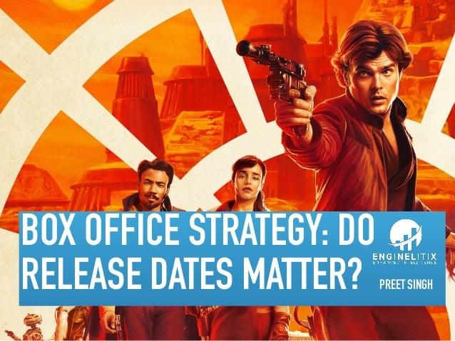 BOX OFFICE STRATEGY: DO RELEASE DATES MATTER? PREET SINGH