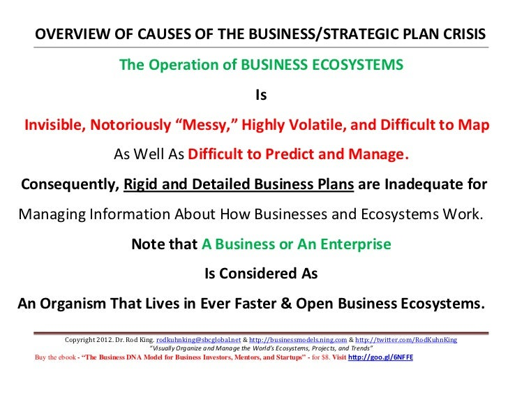 Dissertation Topics In Financial Markets: 20 Best Suggestions