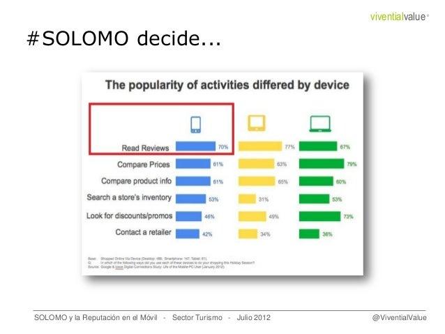 #SOLOMO decide... SOLOMO y la Reputación en el Móvil - Sector Turismo - Julio 2012 @ViventialValue viventialvalue®