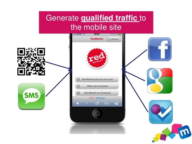 Bring address consistencythrough all web initiatives                              Mobile             Website              ...