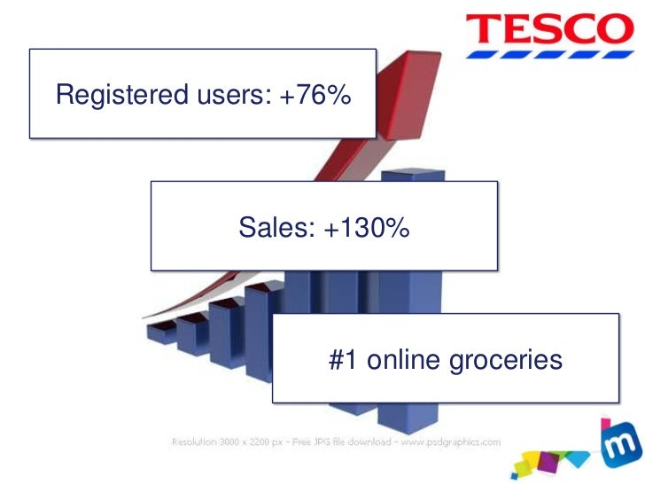 Registered users: +76%             Sales: +130%                    #1 online groceries