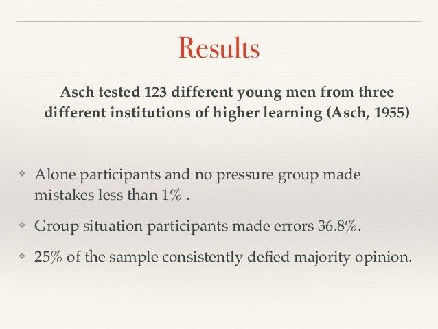 The Asch Experiment: Understanding Conformity in Groups