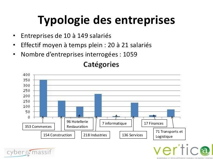 Typologie des entreprises• Entreprises de 10 à 149 salariés• Effectif moyen à temps plein : 20 à 21 salariés• Nombre d'ent...