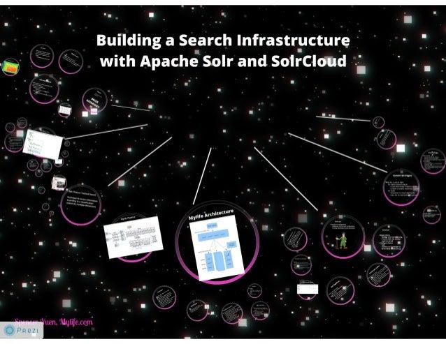 Solr.cloud.presentation