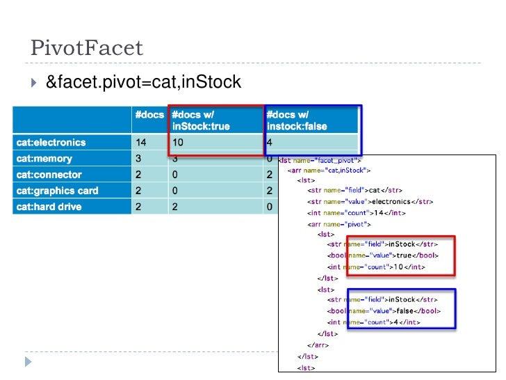 PivotFacet   &facet.pivot=cat,inStock