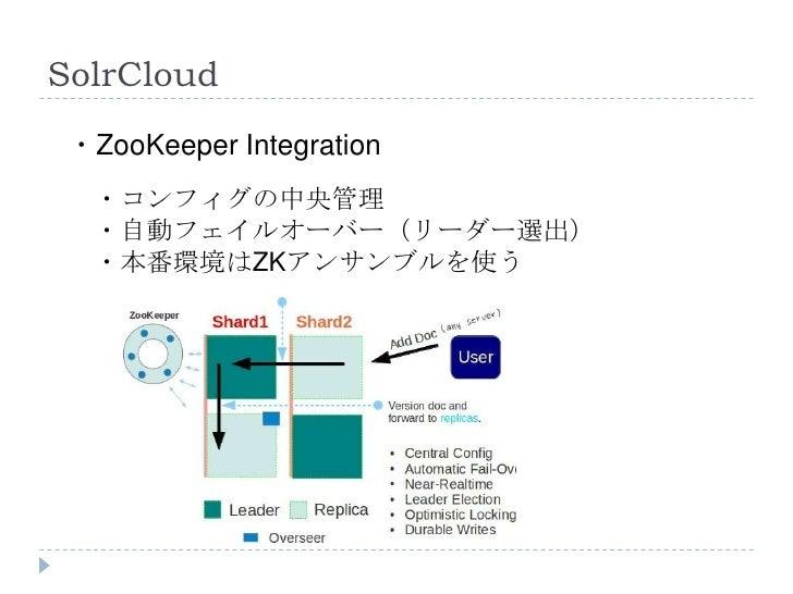 SolrCloud ・ZooKeeper Integration  ・コンフィグの中央管理  ・自動フェイルオーバー(リーダー選出)  ・本番環境はZKアンサンブルを使う