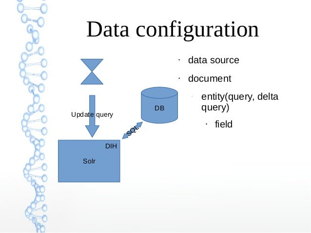 Data configuration ● data source ● document – entity(query, delta query) ● field Solr DB Update query SQ L DIH