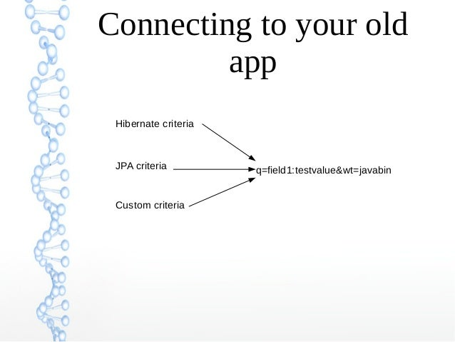 Connecting to your old app Hibernate criteria JPA criteria Custom criteria q=field1:testvalue&wt=javabin