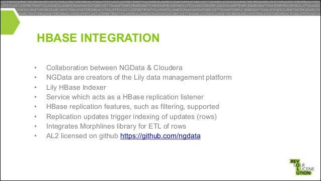 Triggers on updates  interactive load  HBase  HDFS  Indexer(s )  Solr Solr server Solr server Solr server Solr server serv...