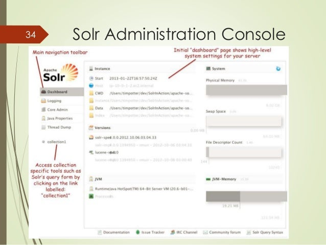 34 Solr Administration Console