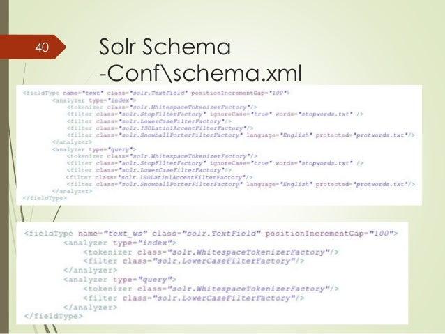 Solr Schema  -Confschema.xml  40