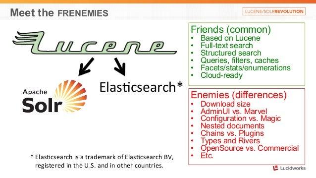 Solr vs. Elasticsearch,  Case by Case: Presented by Alexandre Rafalovitch, UN Slide 2