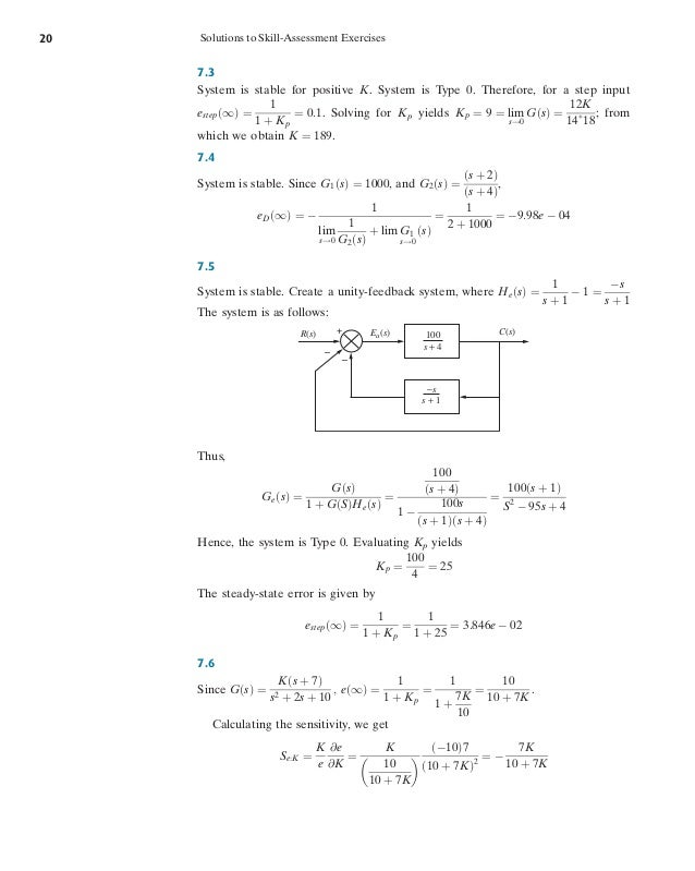 Solution of skill Assessment Control Systems Engineering By Norman S…
