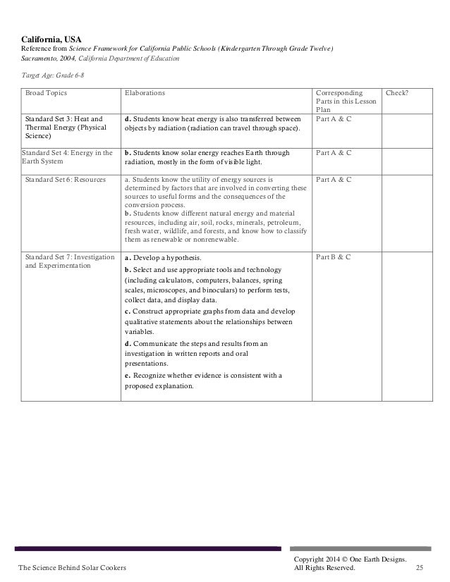 SolSource Lesson Plan The Science Behind Solar Cookers – Heat Transfer Worksheet Middle School