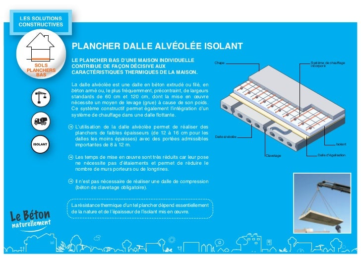 Sols plancher beton - Dalle de compression ...