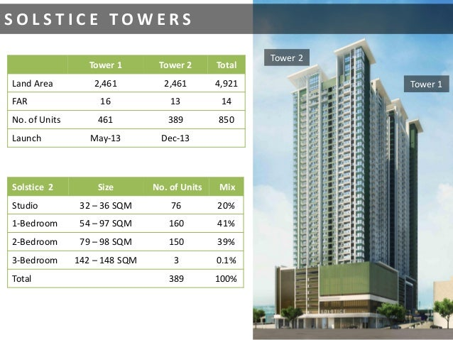 Image result for solstice tower