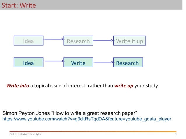 Writing research paper tips