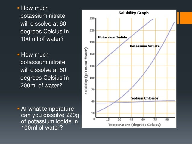 the solubility of potassium nitrate essay The solubility curve of potassium nitrate experiment report other equilibrium constants, temperature can affect the numerical value of solubility constant while solutions are typically thought of .