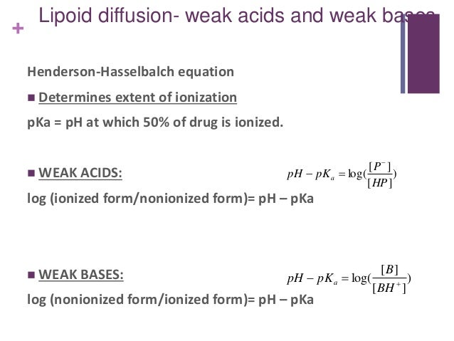 What are some examples of the Henderson-Hasselbalch equation?