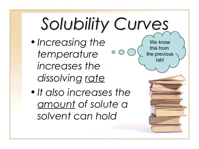 what are solubility curves Constructing a solubility curve for kno3 in water able to identify and understand the key terms: solubility, solute, solvent, solvation, saturated, unsaturated and supersaturated solutions able to use the solubility curve graph to solve various problems and determine trends in the curve.