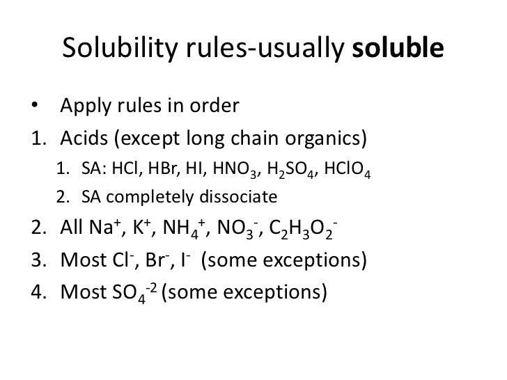 Solubility rules usually soluble – Solubility Chart