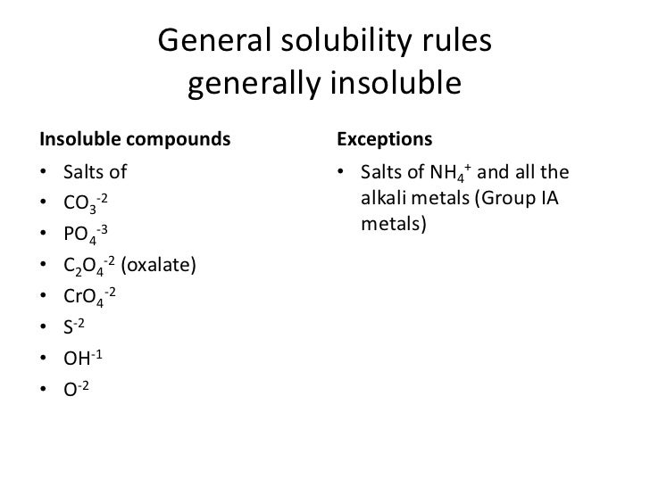 Amazing Solubility Chart Example Images - Best Resume Examples For