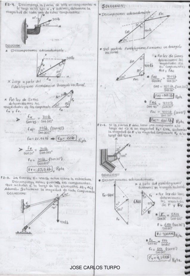 Soluccionario estatica r. c. hibbeler cap. 2 (parte 1)