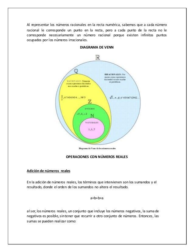 Nmeros reales fraccin 2 al representar los nmeros racionales ccuart Images