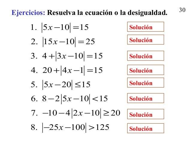 Solución de ecuaciones e inecuaciones con valor absoluto.