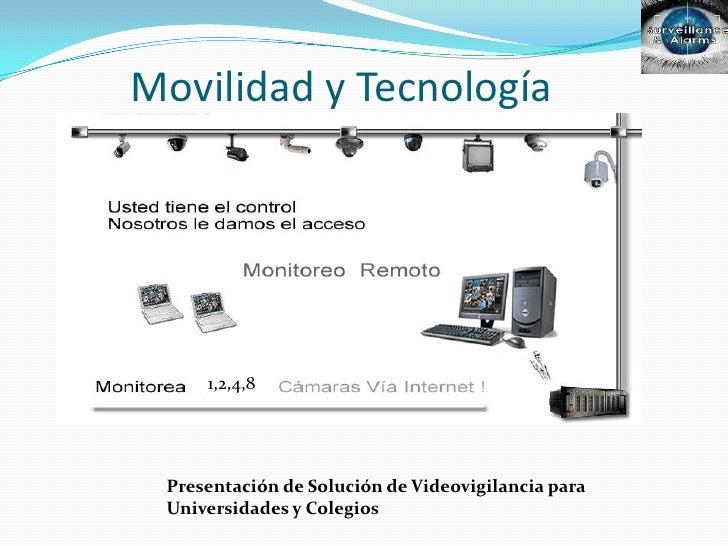 1,2,4,8<br />Movilidad y Tecnología<br />Presentación de Solución de Videovigilancia para Universidades y Colegios<br />