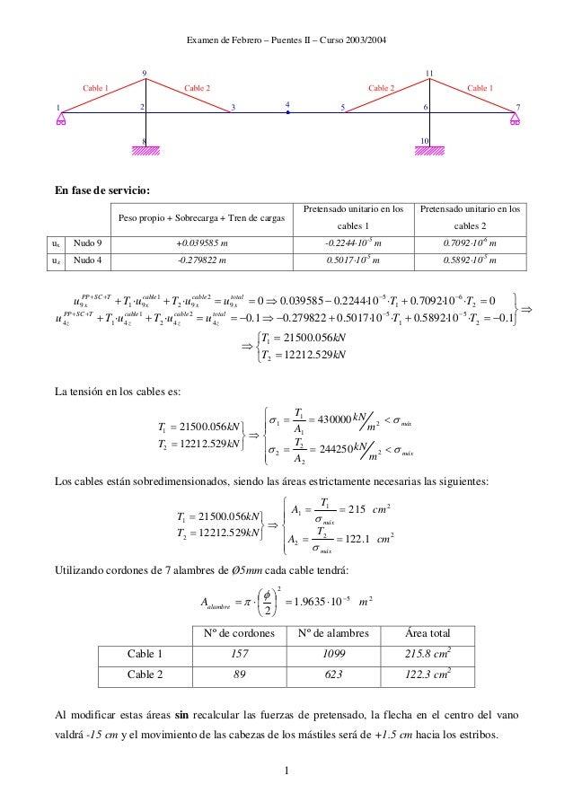 Examen de Febrero – Puentes II – Curso 2003/2004 En fase de servicio: Peso propio + Sobrecarga + Tren de cargas Pretensado...