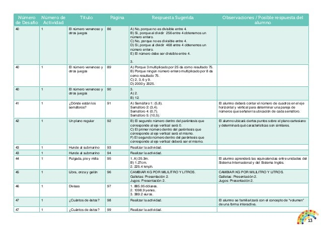 Solucionador de desafíos 6° grado [2014]