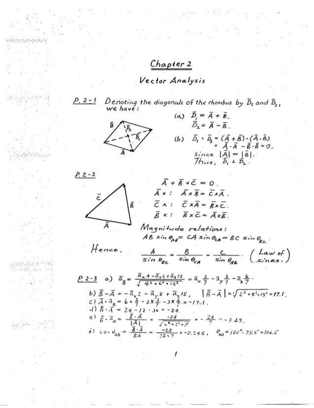 Electromagnetismo De Schaum Solucionario
