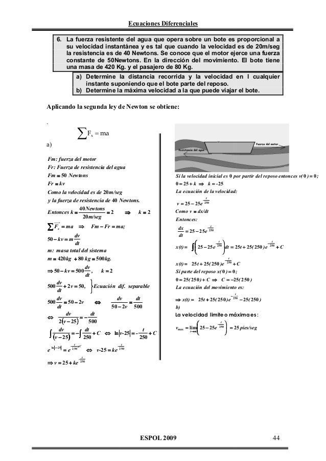 linear algebra friedberg 4th edition pdf download