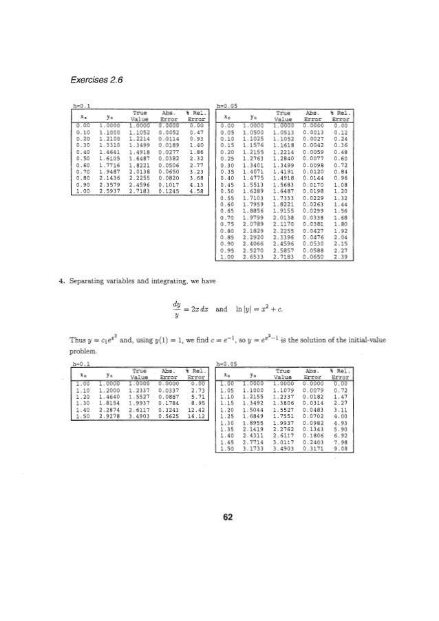 Solucionarioecuacionesdiferencialesdenniszill7aedicion 120713235939-p…
