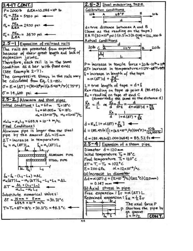 mecanica de materiales fitzgerald pdf gratis