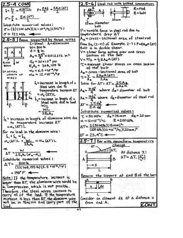 SOLUCIONARIO DE MECANICA DE MATERIALES FITZGERALD PDF