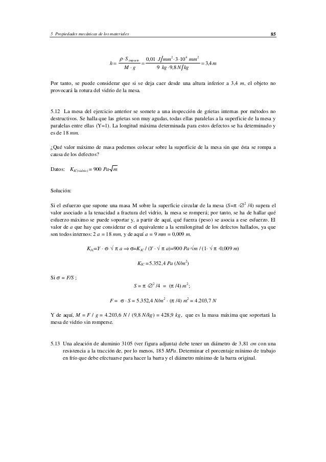 la serie Mc con plomo axial 3 W ± 1/% A través de una resistencia de agujero 3 Ohm