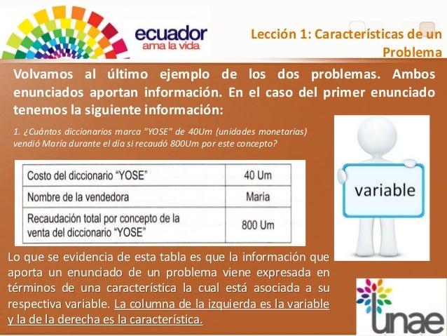 "Lección 1: Características de un Problema 1. ¿Cuántos diccionarios marca ""YOSE"" de 40Um (unidades monetarias) vendió María..."