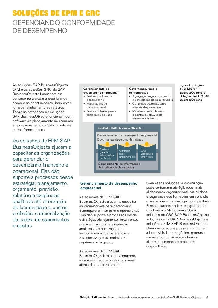 Governança, risco e conformidade As soluções de GRC                           Com as soluções de GRC SAP SAP BusinessObjec...