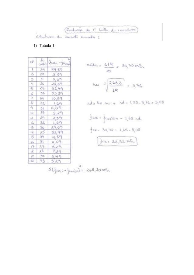 1) Tabela 1