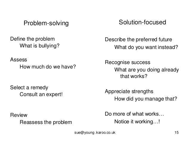 Problem solution on cyberbullying