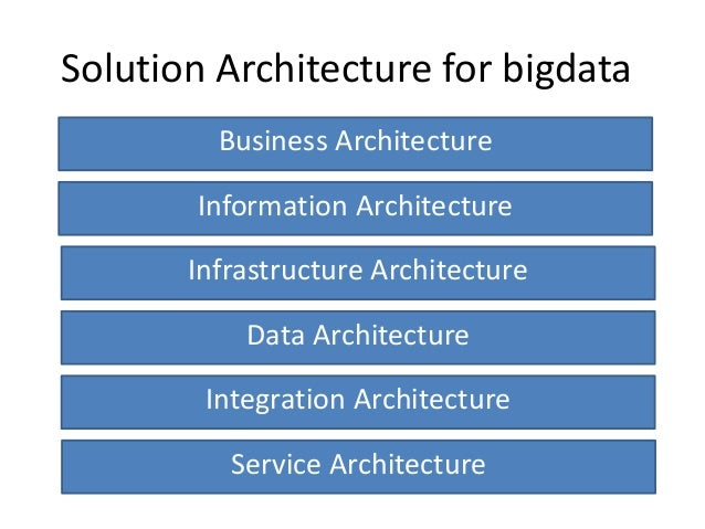Solution Architecture For Bigdata Business Information Infrastructure Data Architec