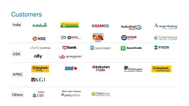 India USA APAC Others Customers Europe White Label Partners