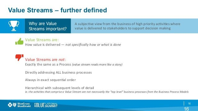 16 Value Streams – further defined 16 Why are Value Streams important? A  subjec)ve  view  from  the  business ...