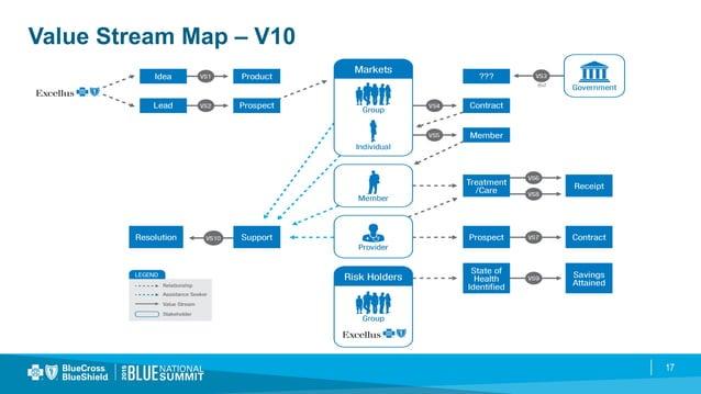 17 Value Stream Map – V10