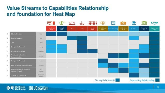 19 Value Streams to Capabilities Relationship and foundation for Heat Map           Prdct  &  Svcs   Mgmt  ...