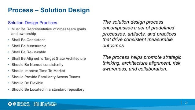 23 Process – Solution Design Solution Design Practices • Must Be Representative of cross team goals and ownership • Shal...