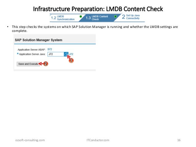 Solution Manager 7 2 SAP Monitoring - Part 2 - Configuration